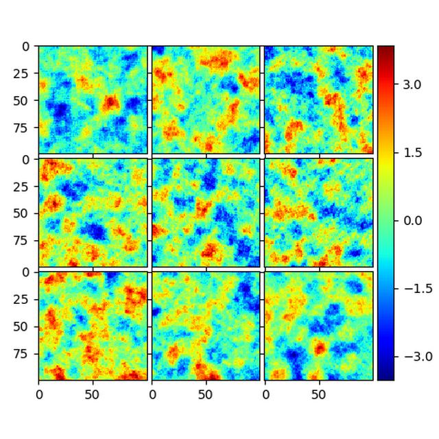 Simulación de Variables Continuas