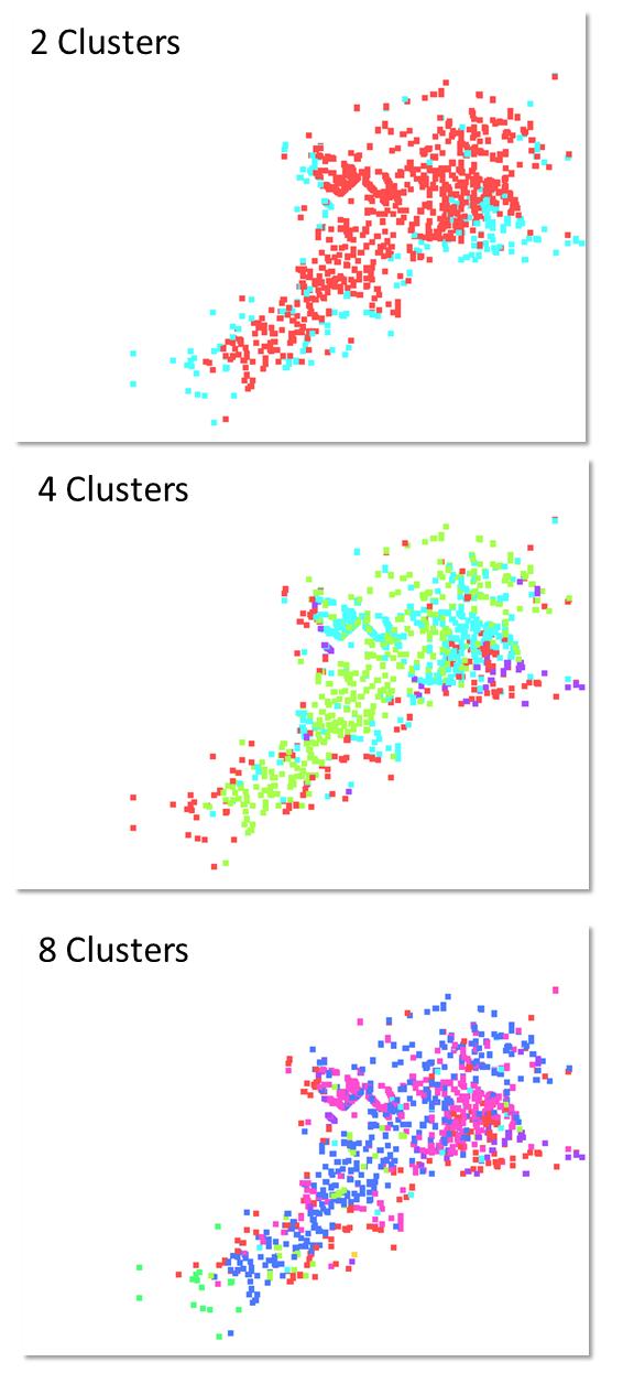 Resultados Clustering de ICP para diferente cantidad de Clusteres